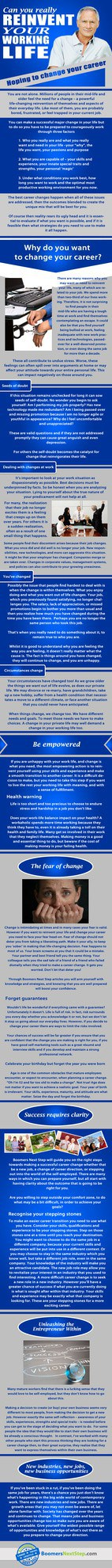 Infographic about whether you can reinvent your career