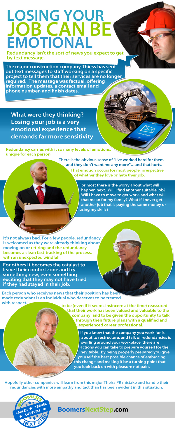 Infographic about redundancy